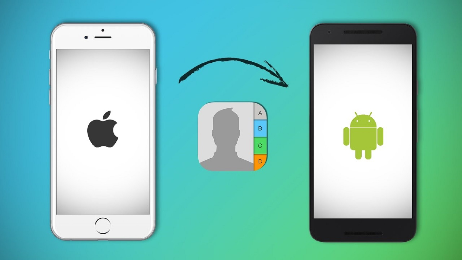 3 Easy Ways: How to Move Contacts from iPhone to Android?Learn Now!